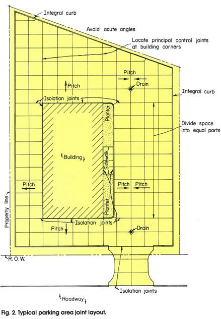 joint layout diagram